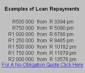 Loans in sa | COOKING WITH THE PROS